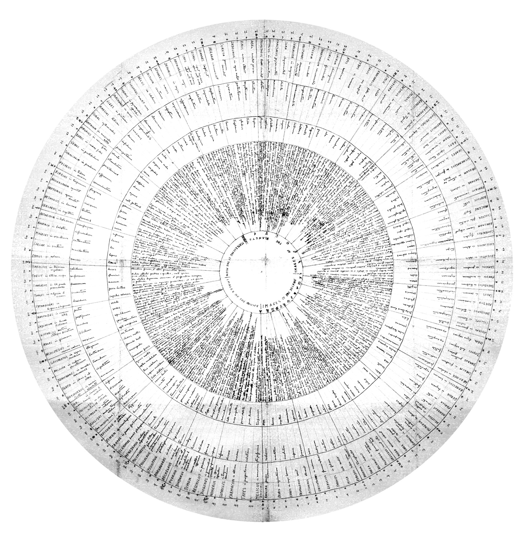 https://ianjwpollard.files.wordpress.com/2010/07/yates-f-bruno-memory-wheel-reconstruction.jpg